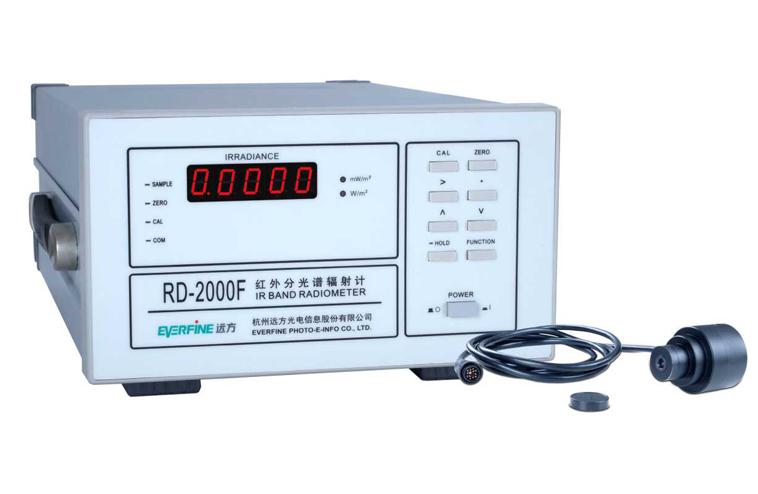luxómetro de laboratorio