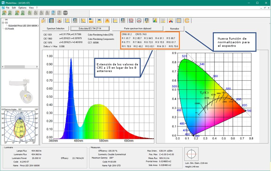 LTS4D Pv - Evaluación CRI con 15 valores