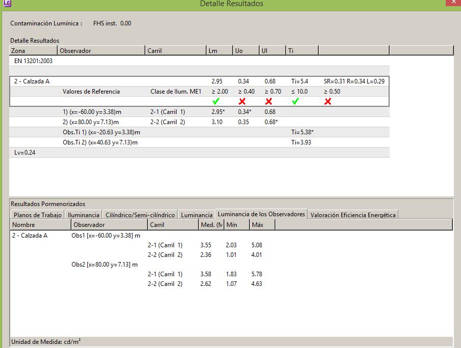 Análisis de resultados según EN 132001