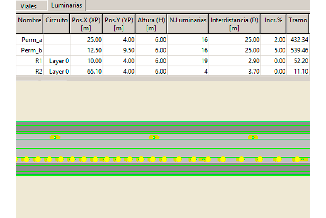Incremento positivo o negativo en % de las interdistancias de lumimnarias para realizar la curva de luminancia