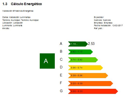 Etiqueta energetica según el real decreto R.D. 1890:2008de España