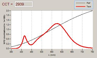1-Spectrum