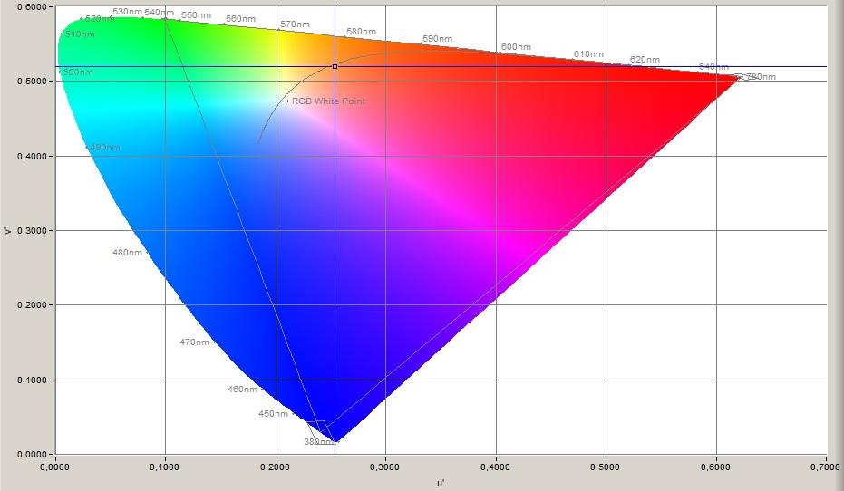 3 parametros-color-fotometria-3