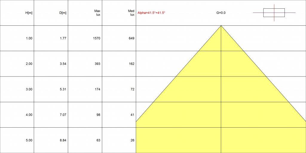 4 ensayo-emergencia-9-1024x512
