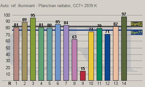 4 parametros-color-fotometria-4