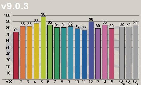 5 parametros-color-fotometria-5