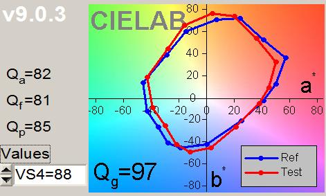 6 parametros-color-fotometria-6