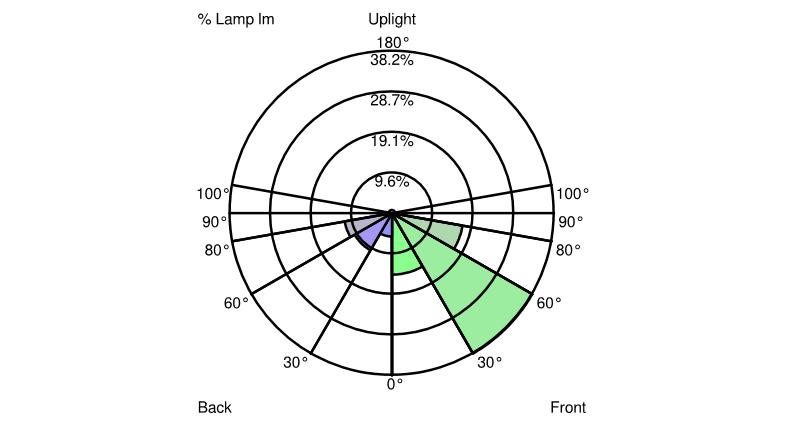 7-Diagrama-vial-TM-15
