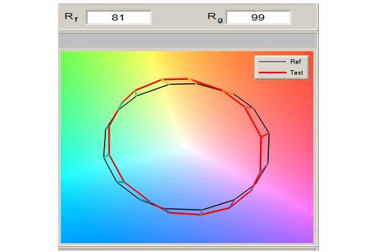 7 parametros-color-fotometria-7