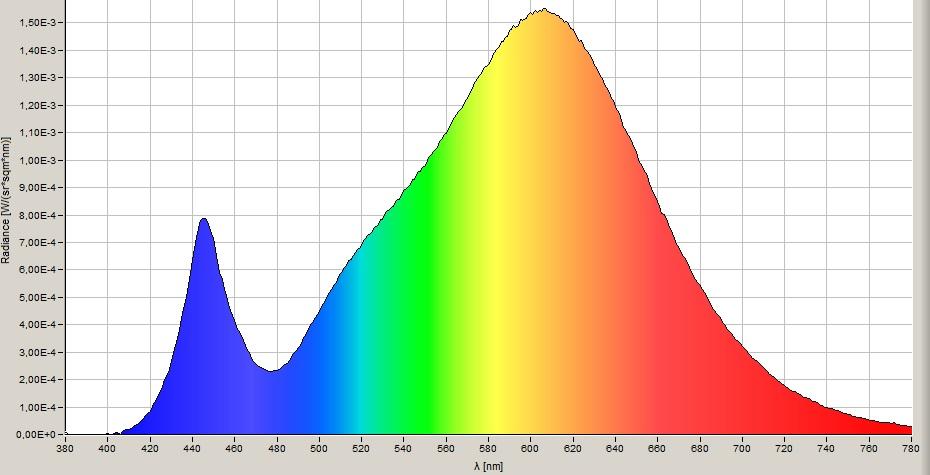 8-Espectro
