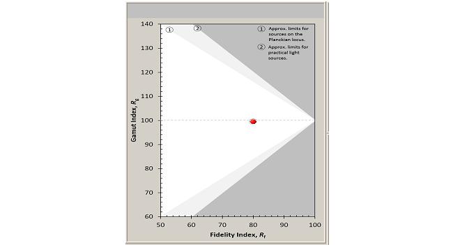 8 parametros-color-fotometria-8