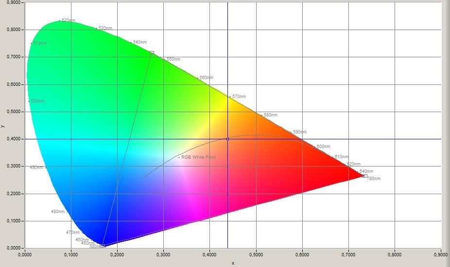 9-Diagrama-CIE-1931