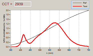 9 parametros-color-fotometria-9