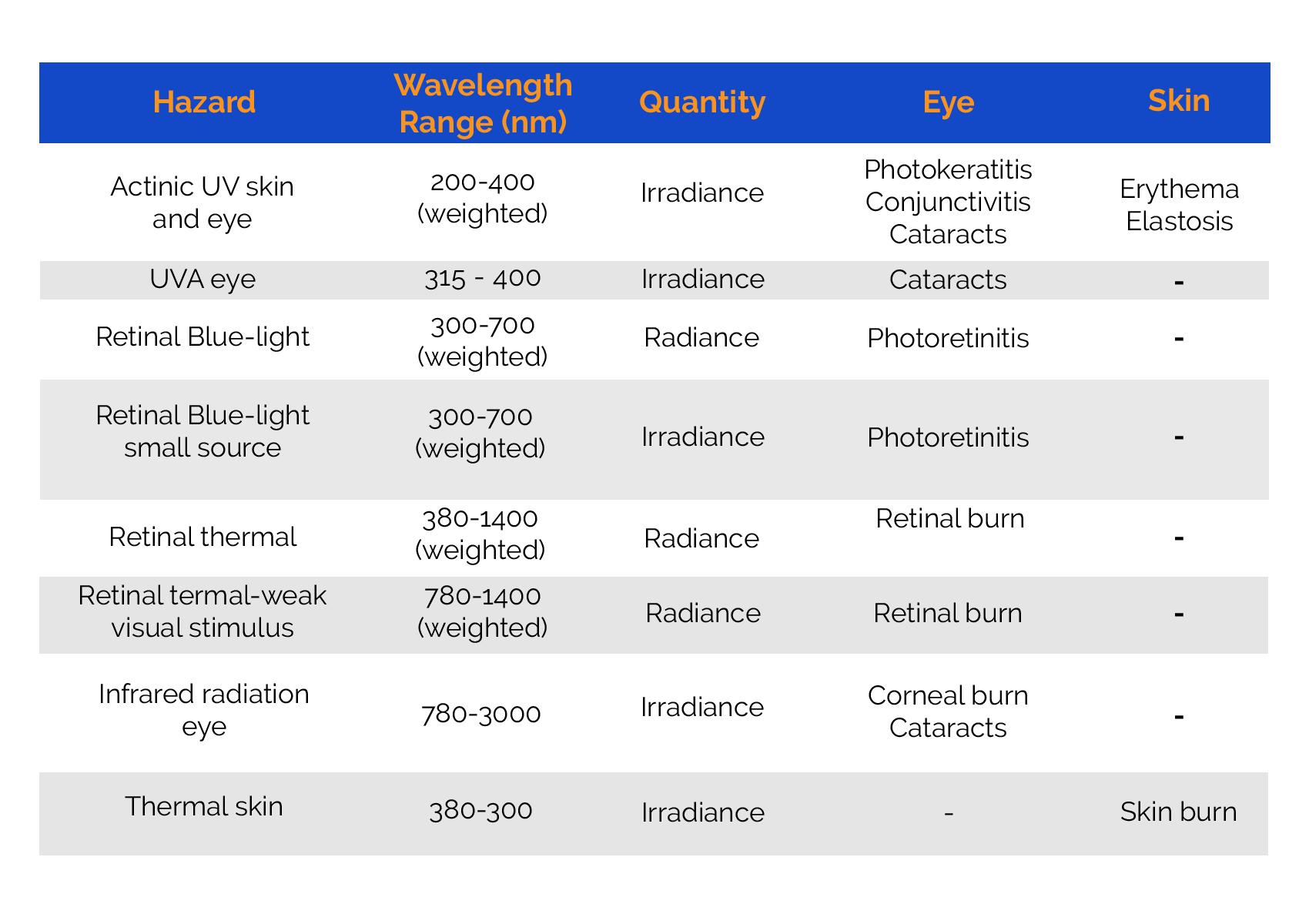 seguridad fotobiológica