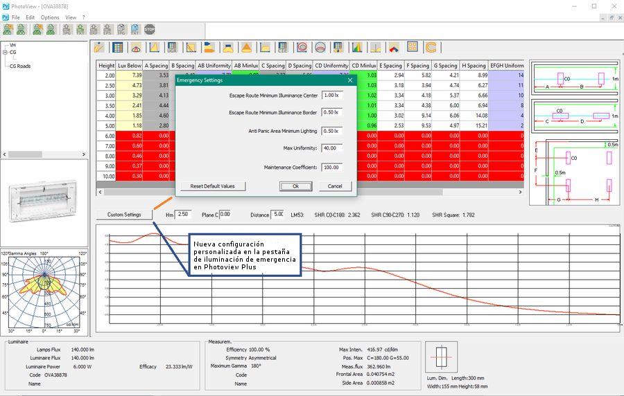 LTS4D Pv - Emergencia - Nueva definición de parámetros de área