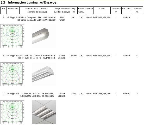 Presentación de resultados con imagenes de los productos
