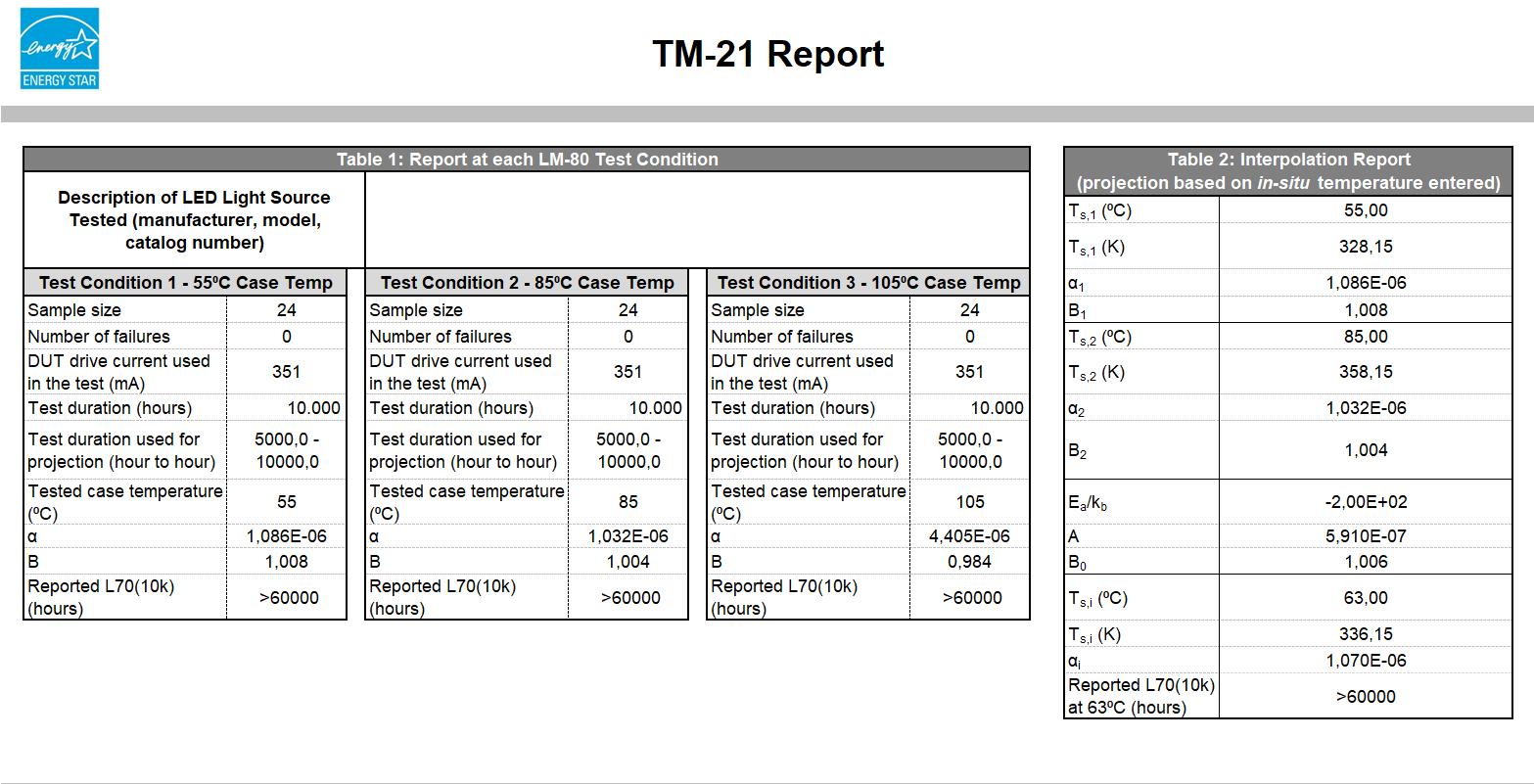 mantenimiento del flujo luminoso - TM-21 2