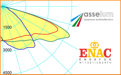Asselum has obtained the ENAC accreditation for photometry and color tests