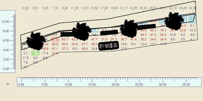 Visualización de resultados con colores en función del valor